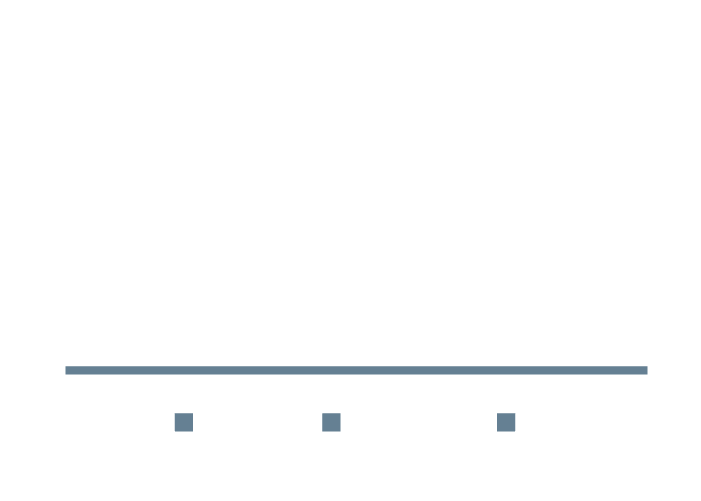 Susquehanna River Basin Commission, NY, PA, MD, USA